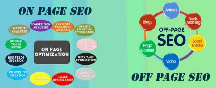Affordable Seo Services India Offering Best Class Business Platform